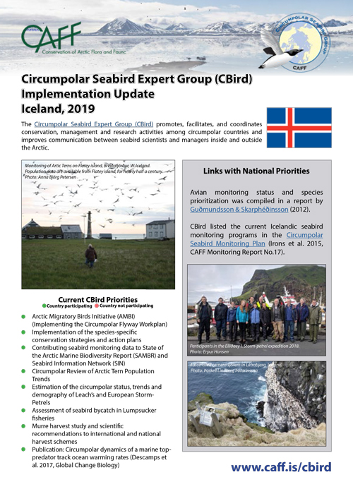 CBird country update ICELAND 2019 Colorw WL final 1